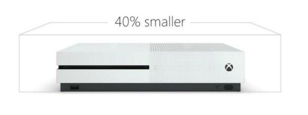 您需要了解的關於Xbox One S(微軟的中間孩子)的所有信息2